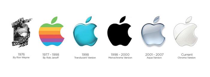 cách vẽ logo apple