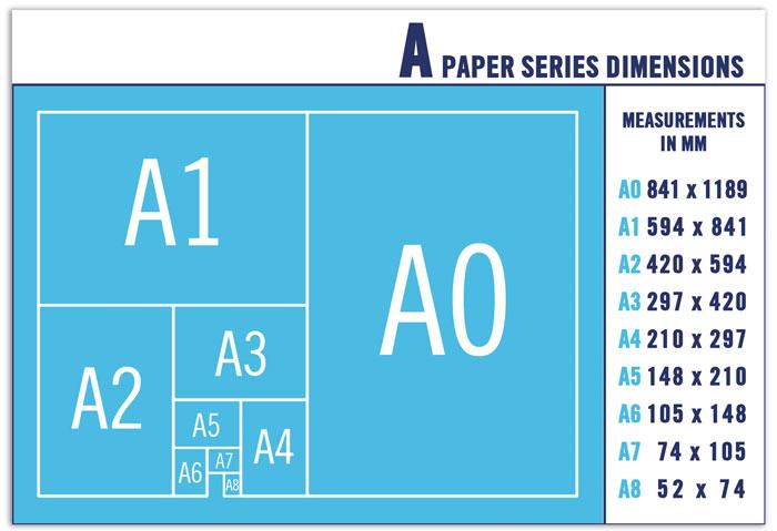 kích thước khổ giấy a1, a2, a3, a4, a5, a6, a7
